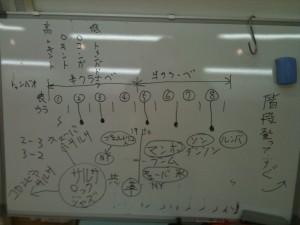 打楽器クラス予告編 ホワイトボード
